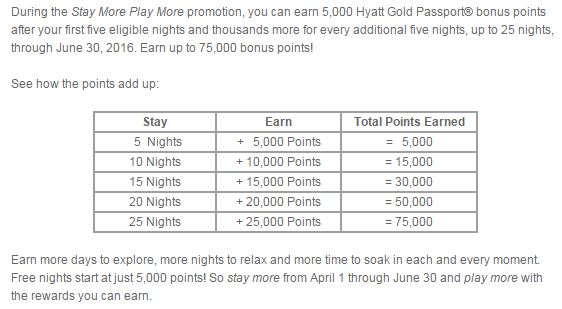 hyatt-stay-more-play-more