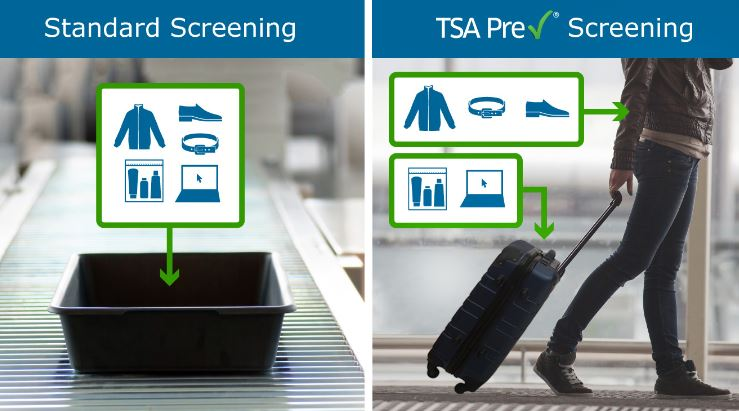 TSA PreCheck adds 7 more airlines, including 3 Star Alliance partners