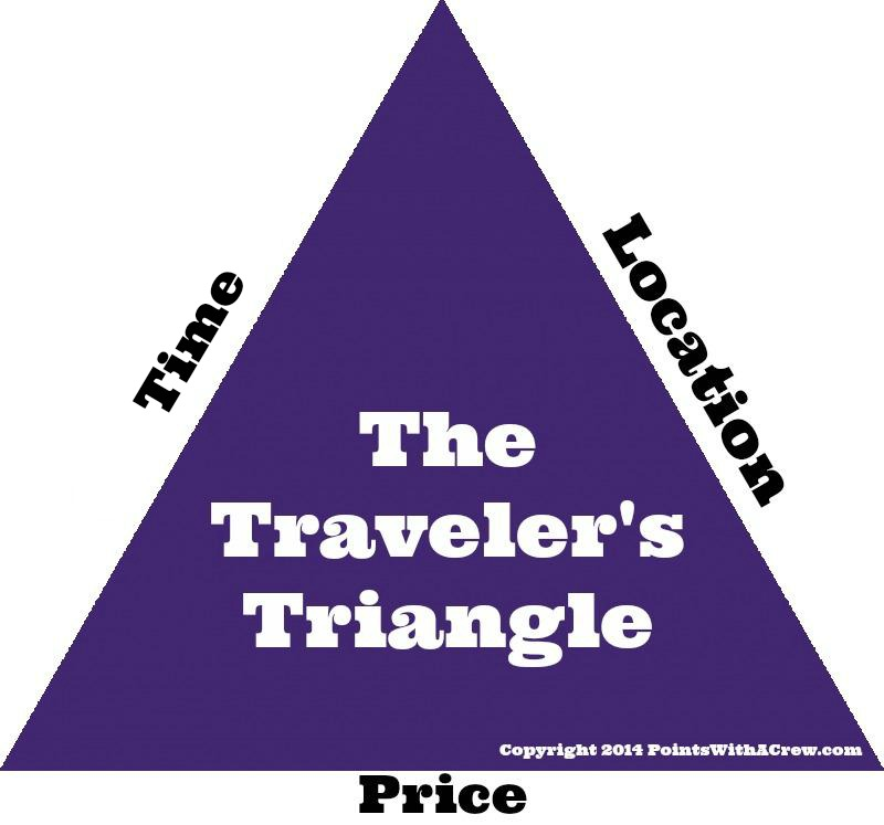 europe-backpacking-trip-the-travelers-triangle