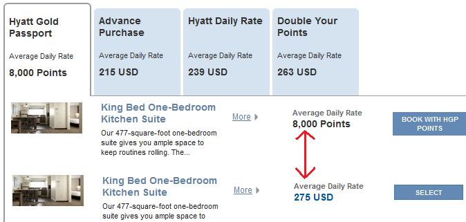 Map Of Hyatt Hotels Changing Category