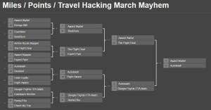 march-mayhem-2016-bracket-4